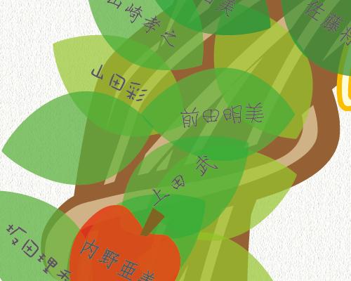 ウェディングツリー ウェディングツリー(リース) サポート画像2 (拡大)
